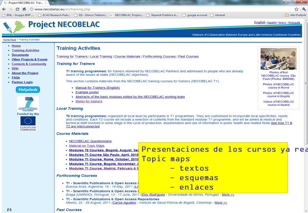 P. De Castro - Curso NECOBELAC T1. - Buenos Aires, 16-18 mayo 2011 24 LOS MAPAS CONCEPTUALES Pueden ayudar en la búsqueda de documentos útiles a defin