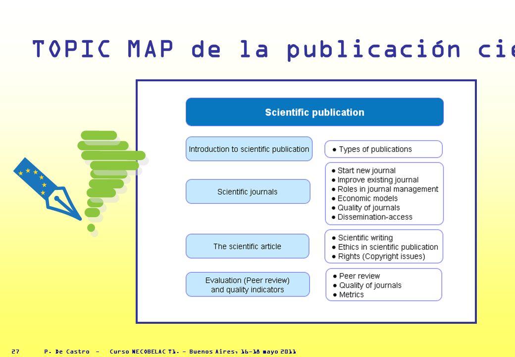 P. De Castro - Curso NECOBELAC T1. - Buenos Aires, 16-18 mayo 2011 26 MODULOS para la redacción científica Revistas científicas Introdu ción a la publ