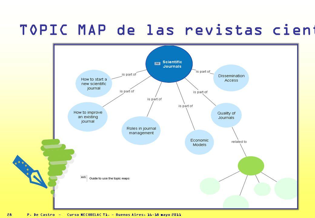 P. De Castro - Curso NECOBELAC T1. - Buenos Aires, 16-18 mayo 2011 27 TOPIC MAP de la publicación científica
