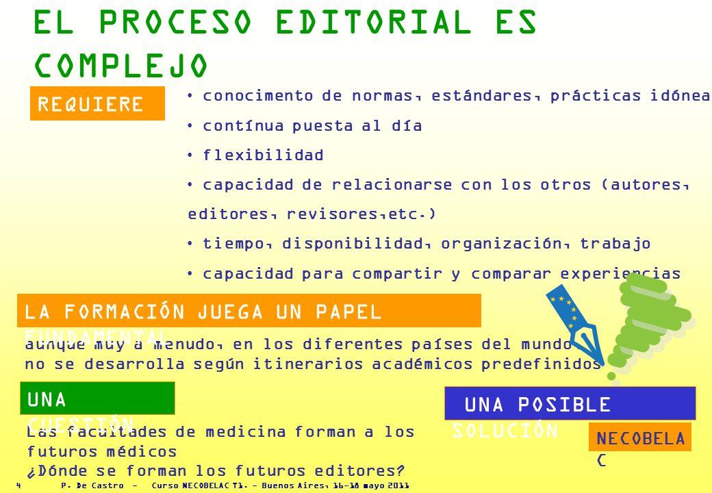 P. De Castro - Curso NECOBELAC T1. - Buenos Aires, 16-18 mayo 2011 ACTIVIDADES relacionadas al proceso editorial 3 creación de los manuscritos (redacc