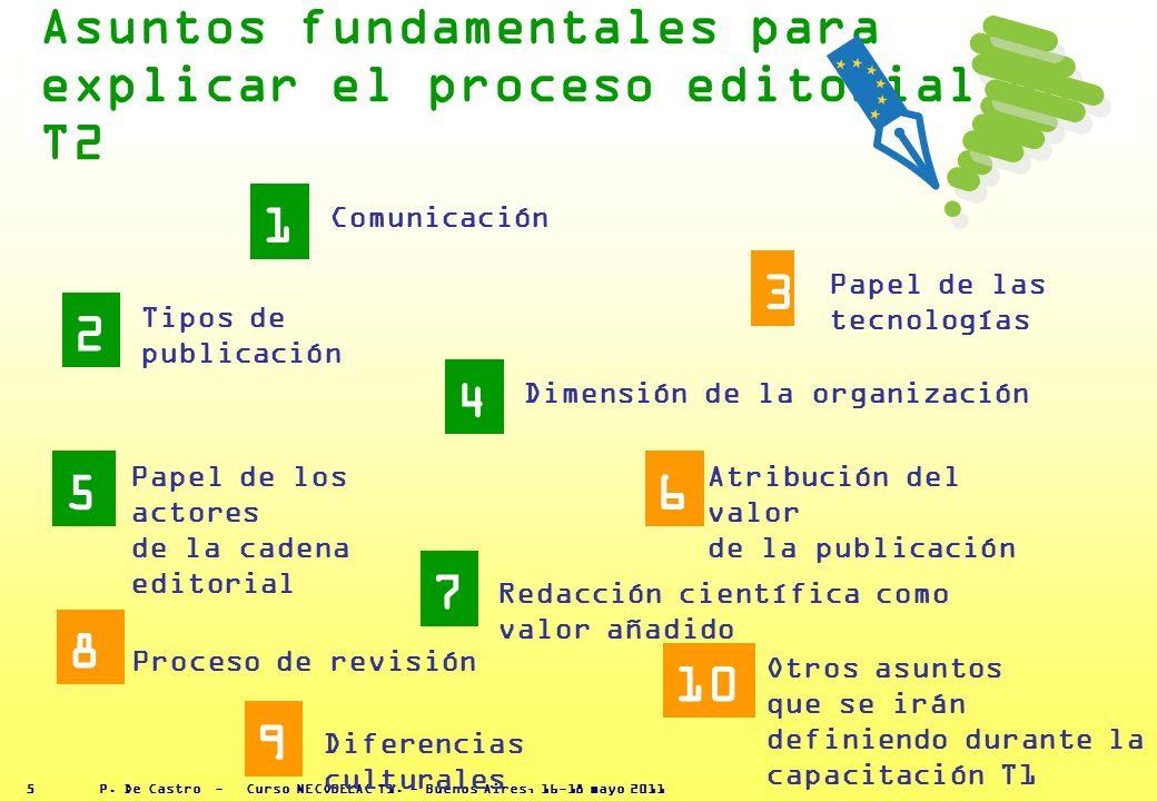 P. De Castro - Curso NECOBELAC T1. - Buenos Aires, 16-18 mayo 2011 EL PROCESO EDITORIAL ES COMPLEJO 4 aunque muy a menudo, en los diferentes países de