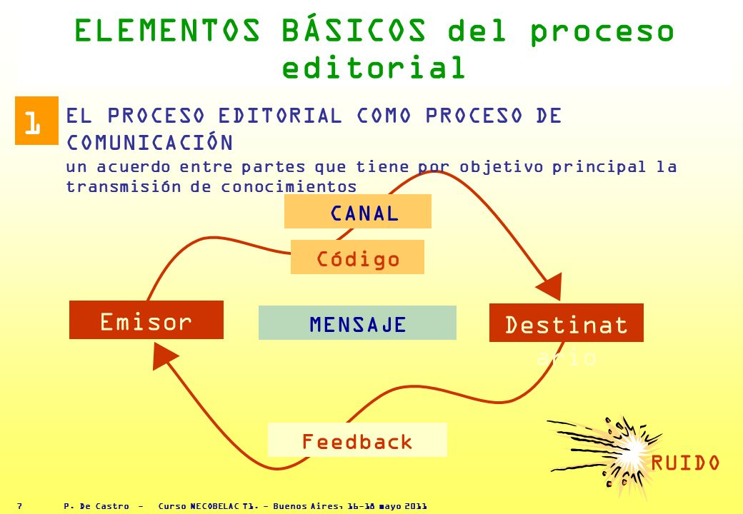 P. De Castro - Curso NECOBELAC T1. - Buenos Aires, 16-18 mayo 2011 6 - en los cursos de capacitación a nivel local (T2) - en diferentes medidas de det