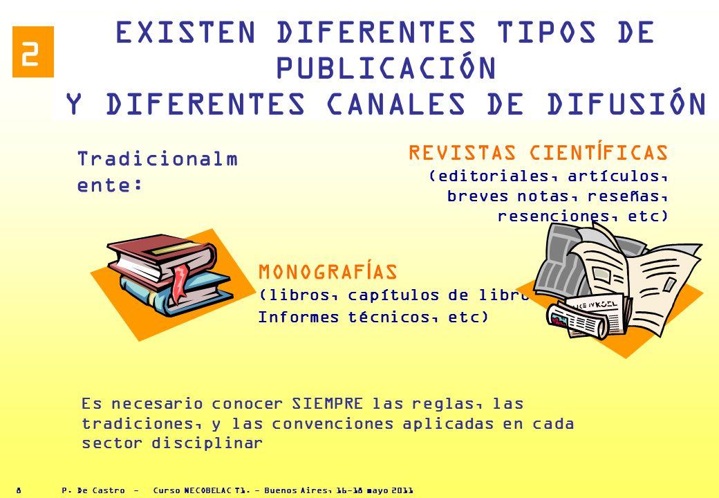 P. De Castro - Curso NECOBELAC T1. - Buenos Aires, 16-18 mayo 2011 7 MENSAJE ELEMENTOS BÁSICOS del proceso editorial Emisor Destinat ario CANAL Código