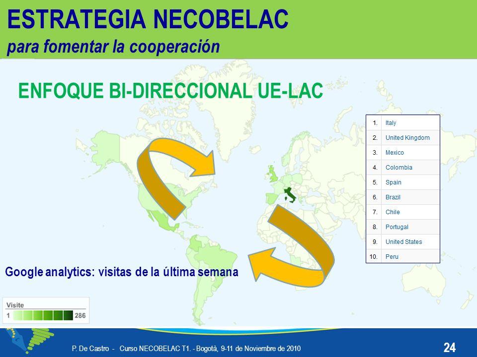 ESTRATEGIA NECOBELAC para fomentar la cooperación 24 ENFOQUE BI-DIRECCIONAL UE-LAC P.