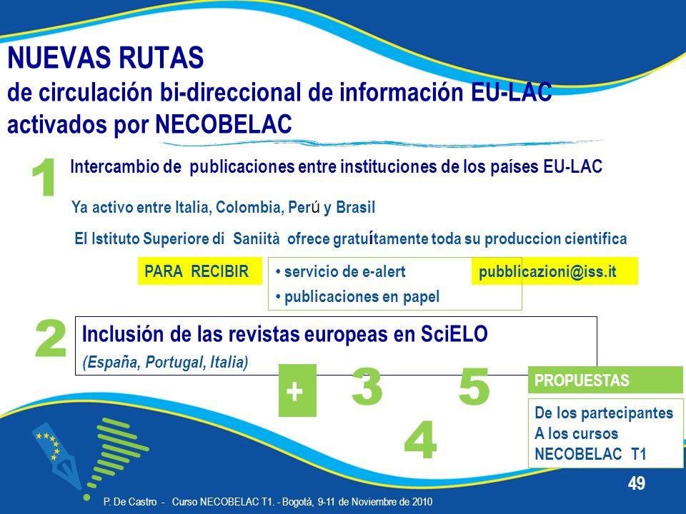 NUEVAS RUTAS de circulación bi-direccional de información EU-LAC activados por NECOBELAC Intercambio de publicaciones entre instituciones de los países EU-LAC P.