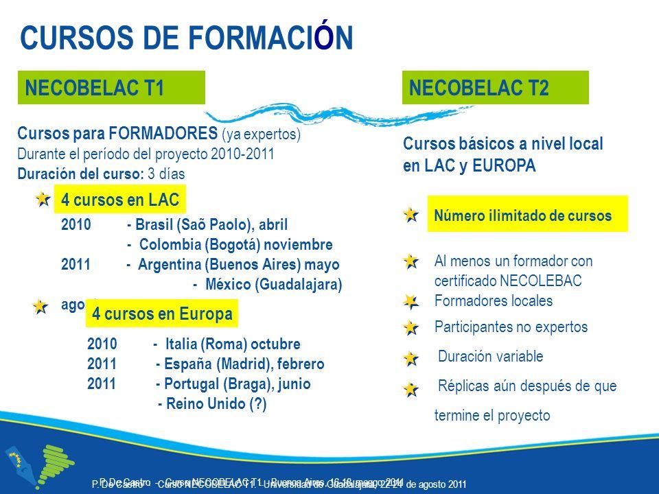 CURSOS DE FORMACIÓN 2010- Brasil (Saõ Paolo), abril - Colombia (Bogotá) noviembre 2011 - Argentina (Buenos Aires) mayo - México (Guadalajara) agosto 2010 - Italia (Roma) octubre 2011 - España (Madrid), febrero 2011 - Portugal (Braga), junio - Reino Unido ( ) NECOBELAC T1 Cursos para FORMADORES (ya expertos) Durante el período del proyecto 2010-2011 Duración del curso: 3 días NECOBELAC T2 Al menos un formador con certificado NECOLEBAC Formadores locales Participantes no expertos Duración variable Réplicas aún después de que termine el proyecto 4 cursos en LAC 4 cursos en Europa Número ilimitado de cursos Cursos básicos a nivel local en LAC y EUROPA P.
