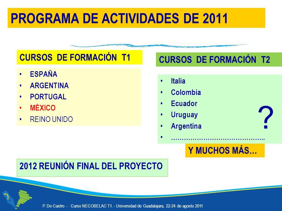 2012 REUNIÓN FINAL DEL PROYECTO PROGRAMA DE ACTIVIDADES DE 2011 Y MUCHOS MÁS… CURSOS DE FORMACIÓN T1 ESPAÑA ARGENTINA PORTUGAL MÉXICO REINO UNIDO CURSOS DE FORMACIÓN T2 Italia Colombia Ecuador Uruguay Argentina ……………………………………..