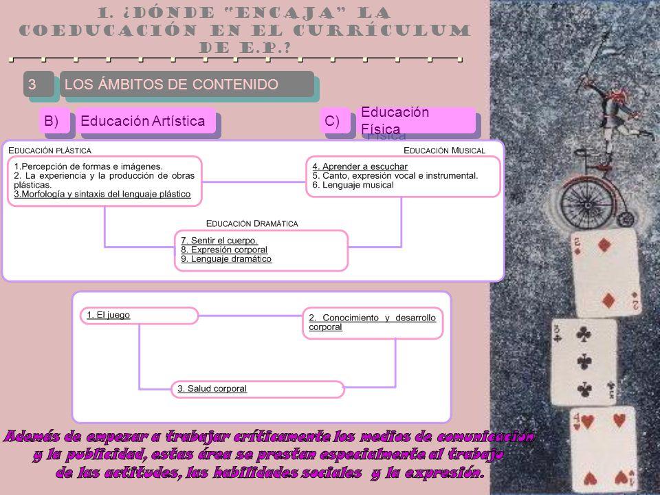 LOS ÁMBITOS DE CONTENIDO 3 3 Educación Artística B) Educación Física C) 1.