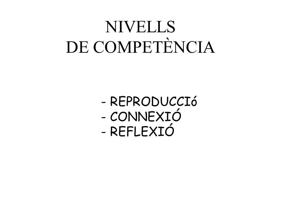 NIVELLS DE COMPETÈNCIA - REPRODUCCIó - CONNEXIÓ - REFLEXIÓ
