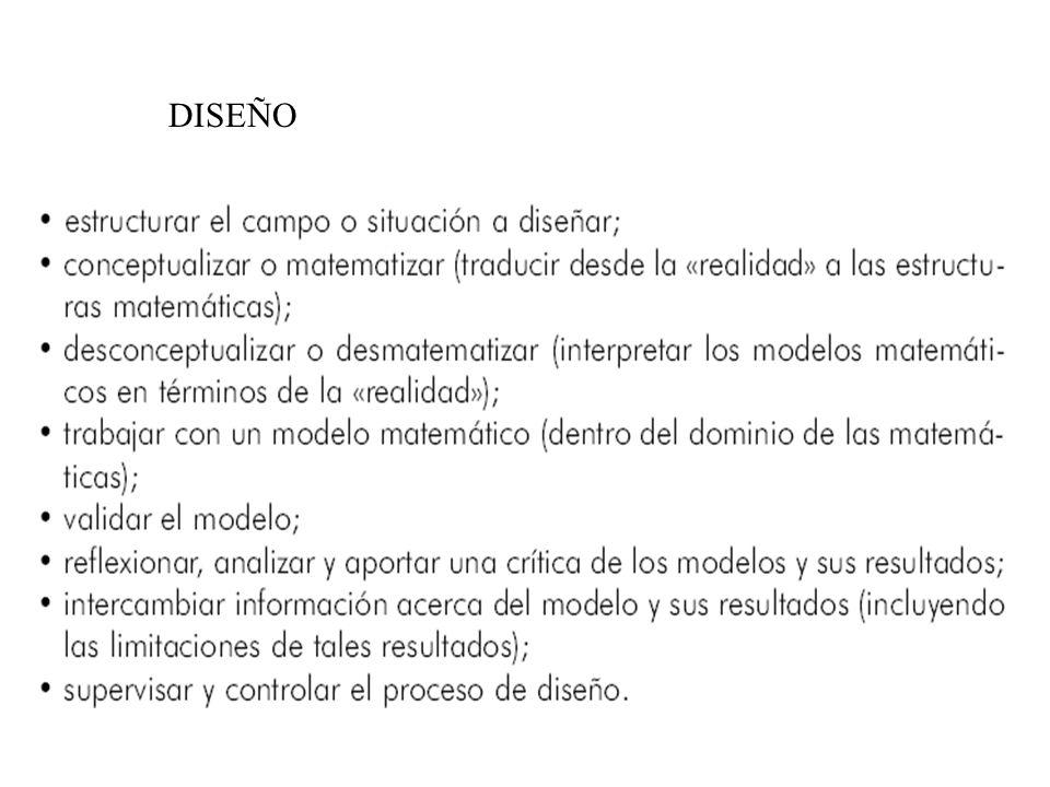 17 març - Tothom presenta el seu problema destudi i possible metodologia Es discuteix i saporten idees.