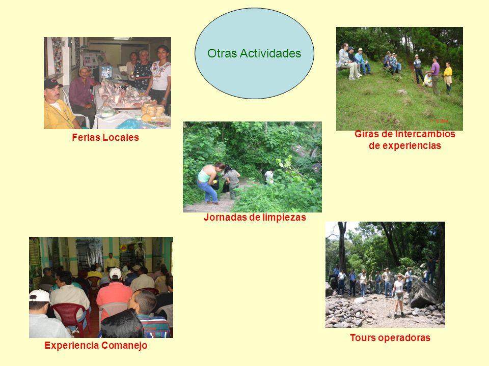 Otras Actividades Ferias Locales Experiencia Comanejo Tours operadoras Jornadas de limpiezas Giras de Intercambios de experiencias