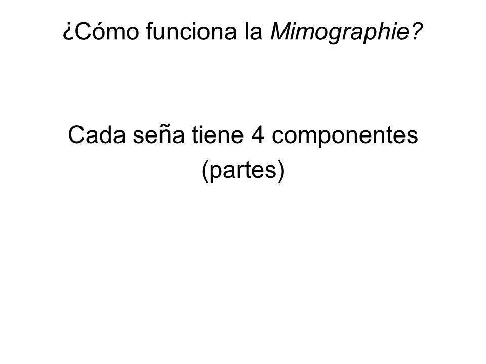Los 4 componentes de la Mimographie: 1.Forma y orientación de la mano 2.Movimiento 3.Lugar 4.Expresión (cara o cuerpo)