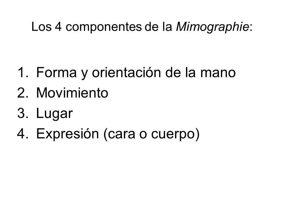 Cada componente tiene una lista de símbolos (=letras)
