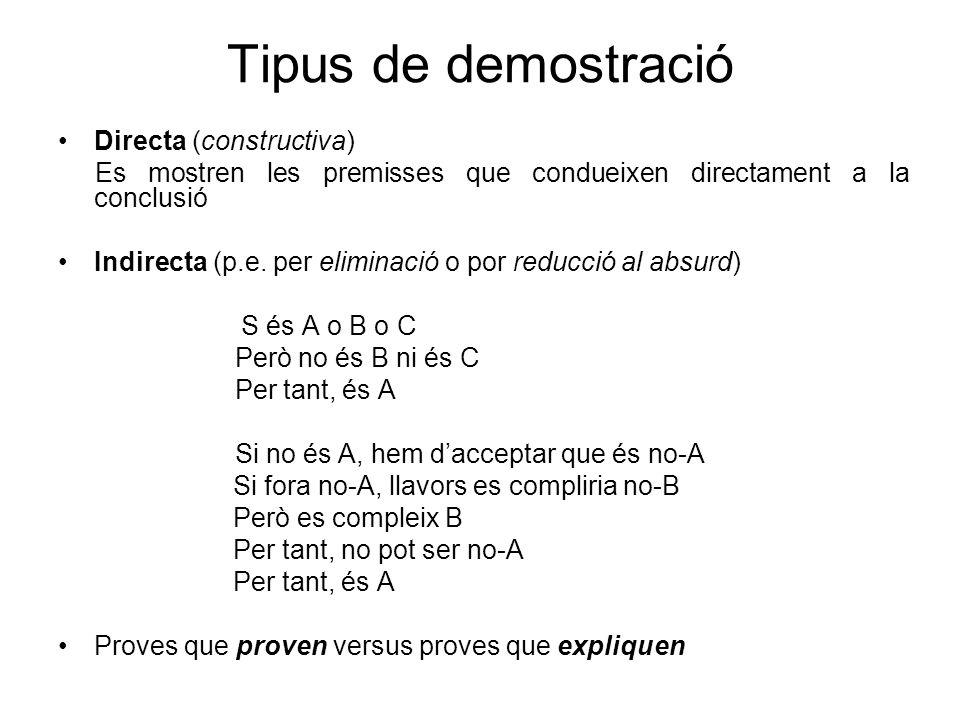 Tipus de demostració Directa (constructiva) Es mostren les premisses que condueixen directament a la conclusió Indirecta (p.e. per eliminació o por re