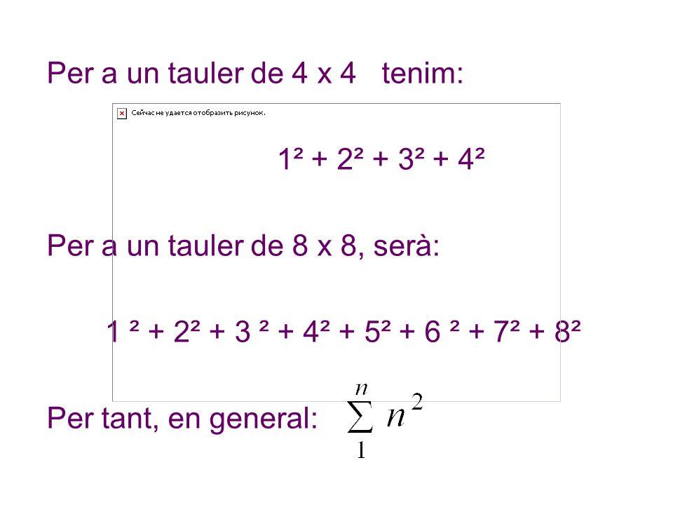 Per a un tauler de 4 x 4 tenim: 1² + 2² + 3² + 4² Per a un tauler de 8 x 8, serà: 1 ² + 2² + 3 ² + 4² + 5² + 6 ² + 7² + 8² Per tant, en general: