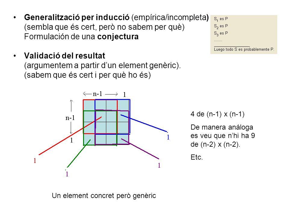 Generalització per inducció (empírica/incompleta) (sembla que és cert, però no sabem per què) Formulación de una conjectura Validació del resultat (ar