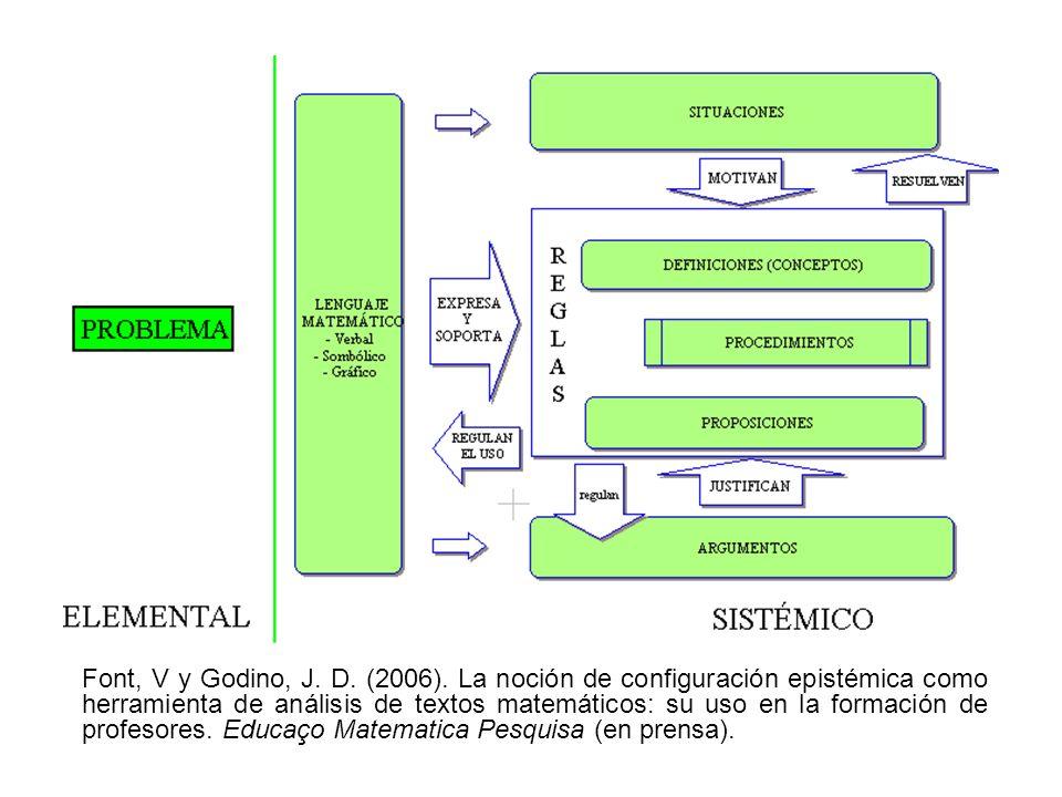 Font, V y Godino, J. D. (2006). La noción de configuración epistémica como herramienta de análisis de textos matemáticos: su uso en la formación de pr