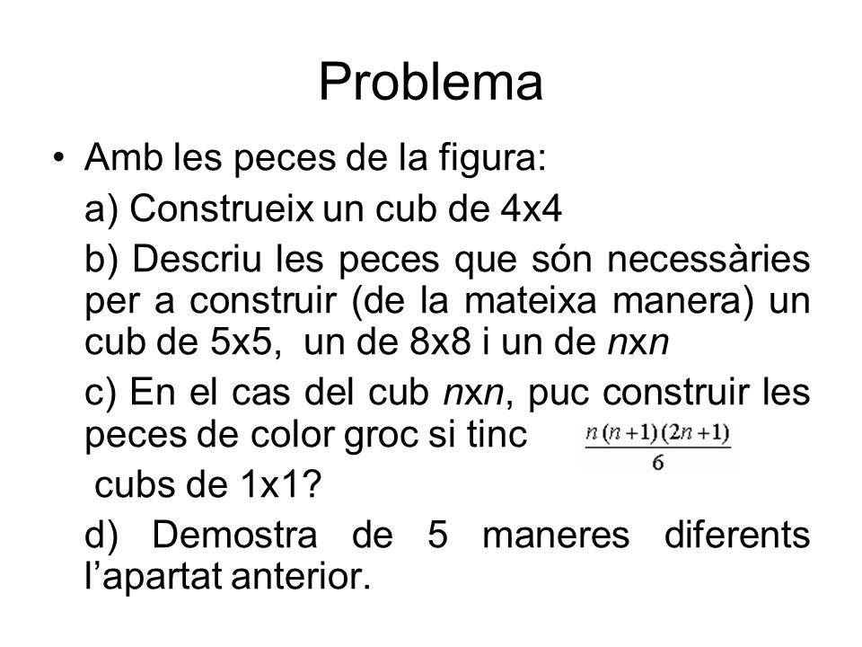 Problema Amb les peces de la figura: a) Construeix un cub de 4x4 b) Descriu les peces que són necessàries per a construir (de la mateixa manera) un cu