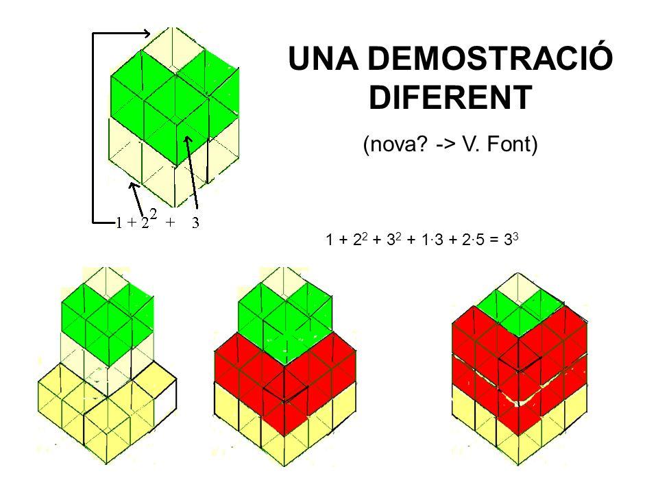 1 + 2 2 + 3 2 + 1·3 + 2·5 = 3 3 UNA DEMOSTRACIÓ DIFERENT (nova? -> V. Font)