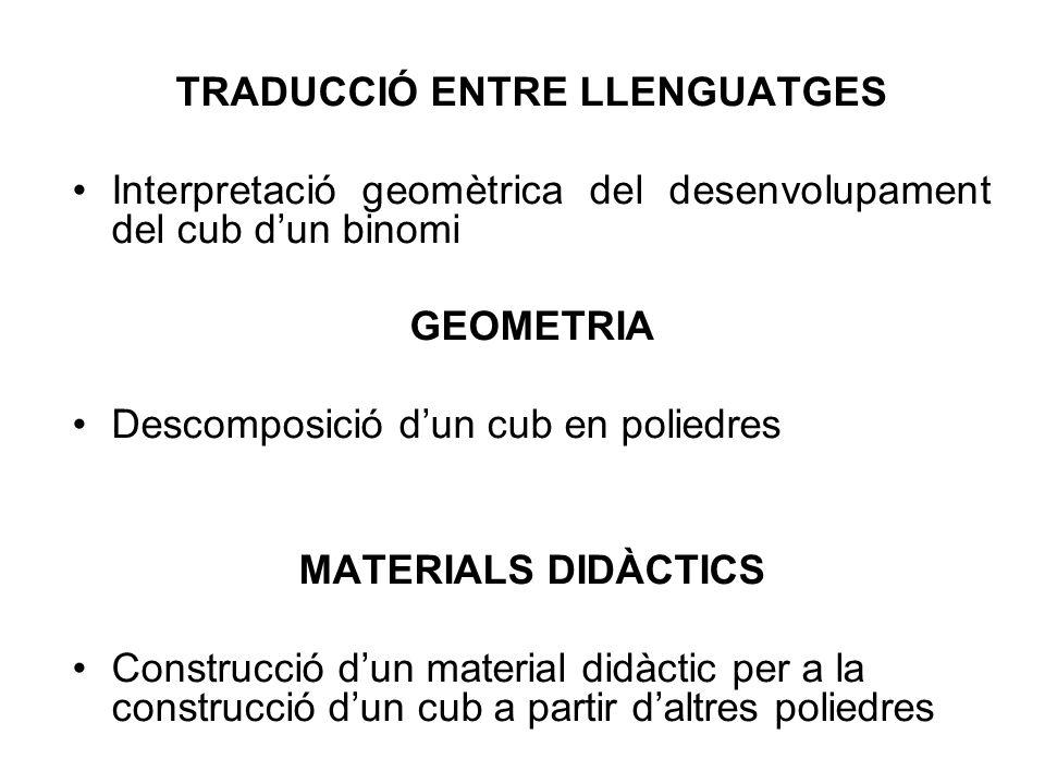 TRADUCCIÓ ENTRE LLENGUATGES Interpretació geomètrica del desenvolupament del cub dun binomi GEOMETRIA Descomposició dun cub en poliedres MATERIALS DID
