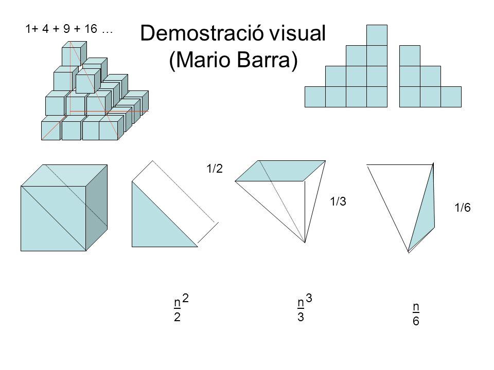 1/2 1/3 1/6 n3n3 n2n2 n6n6 32 1+ 4 + 9 + 16 … Demostració visual (Mario Barra)