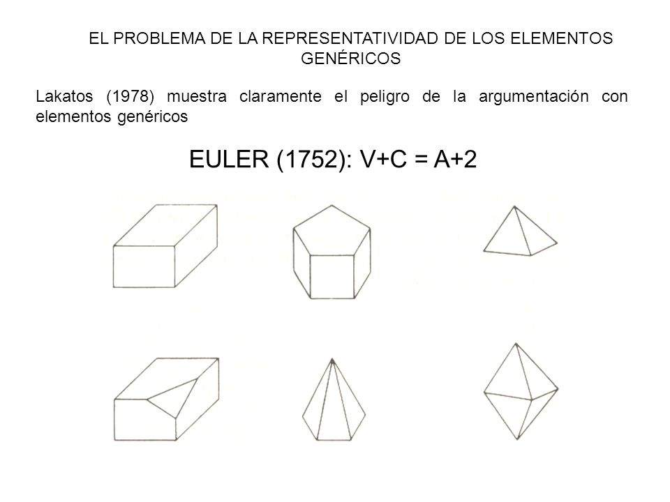 EULER (1752): V+C = A+2 EL PROBLEMA DE LA REPRESENTATIVIDAD DE LOS ELEMENTOS GENÉRICOS Lakatos (1978) muestra claramente el peligro de la argumentació