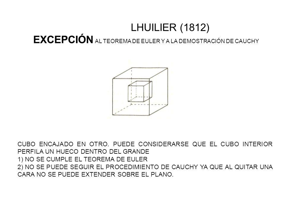 LHUILIER (1812) EXCEPCIÓN AL TEOREMA DE EULER Y A LA DEMOSTRACIÓN DE CAUCHY CUBO ENCAJADO EN OTRO. PUEDE CONSIDERARSE QUE EL CUBO INTERIOR PERFILA UN