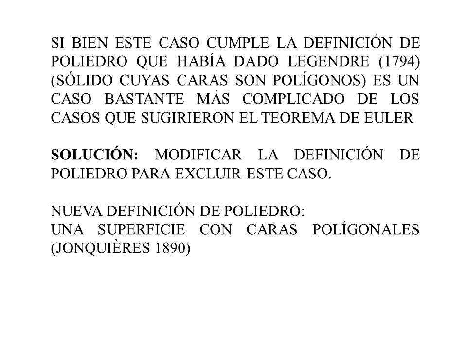 SI BIEN ESTE CASO CUMPLE LA DEFINICIÓN DE POLIEDRO QUE HABÍA DADO LEGENDRE (1794) (SÓLIDO CUYAS CARAS SON POLÍGONOS) ES UN CASO BASTANTE MÁS COMPLICAD