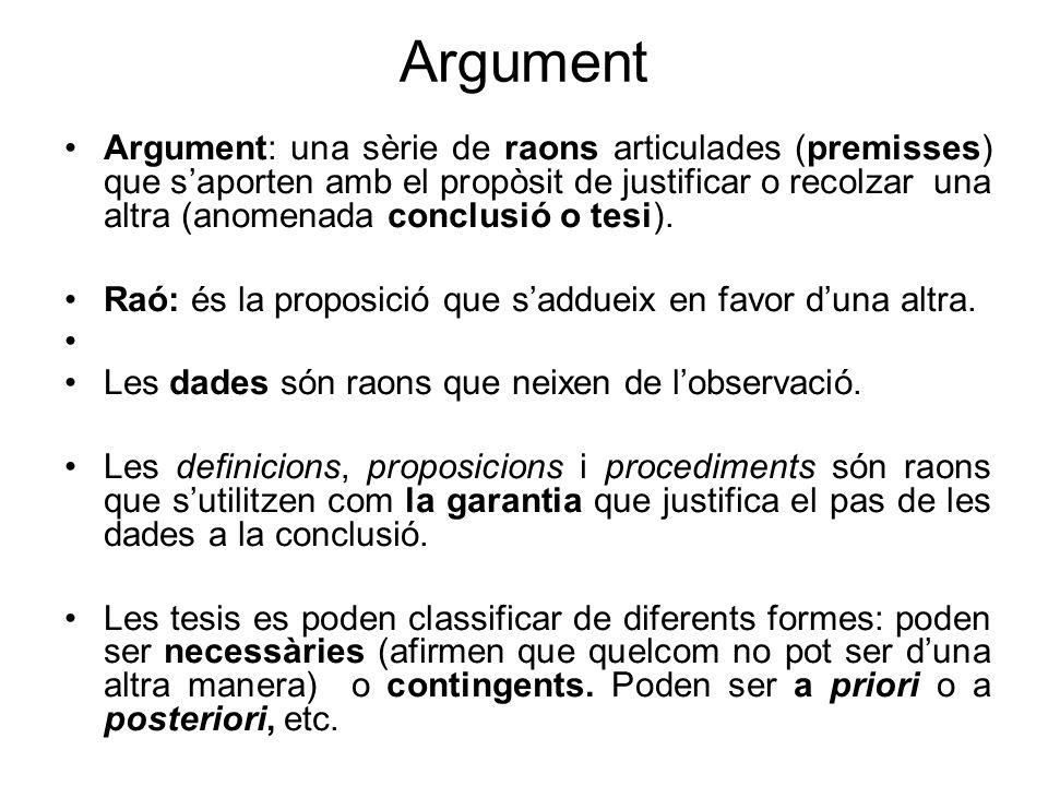 Argument Argument: una sèrie de raons articulades (premisses) que saporten amb el propòsit de justificar o recolzar una altra (anomenada conclusió o t
