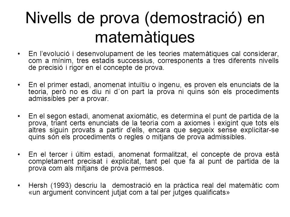 Nivells de prova (demostració) en matemàtiques En levolució i desenvolupament de les teories matemàtiques cal considerar, com a mínim, tres estadis su