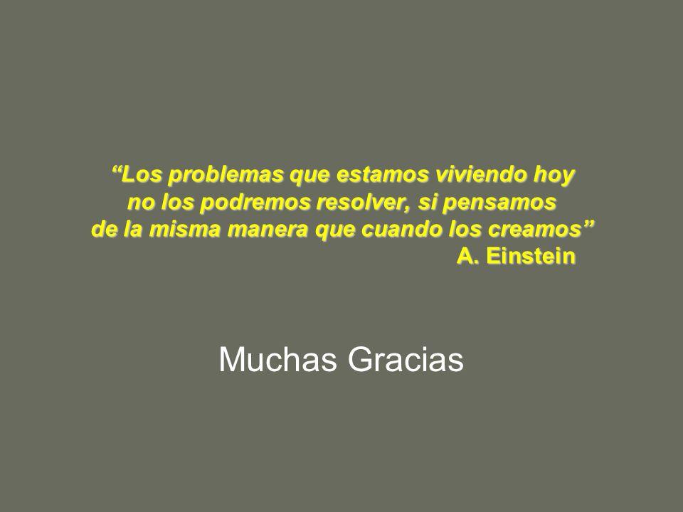 Los problemas que estamos viviendo hoy no los podremos resolver, si pensamos de la misma manera que cuando los creamos A. Einstein Muchas Gracias