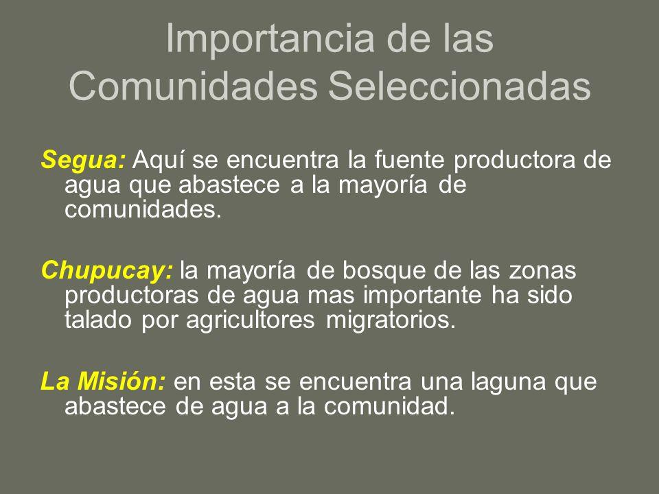 Importancia de las Comunidades Seleccionadas Segua: Aquí se encuentra la fuente productora de agua que abastece a la mayoría de comunidades. Chupucay: