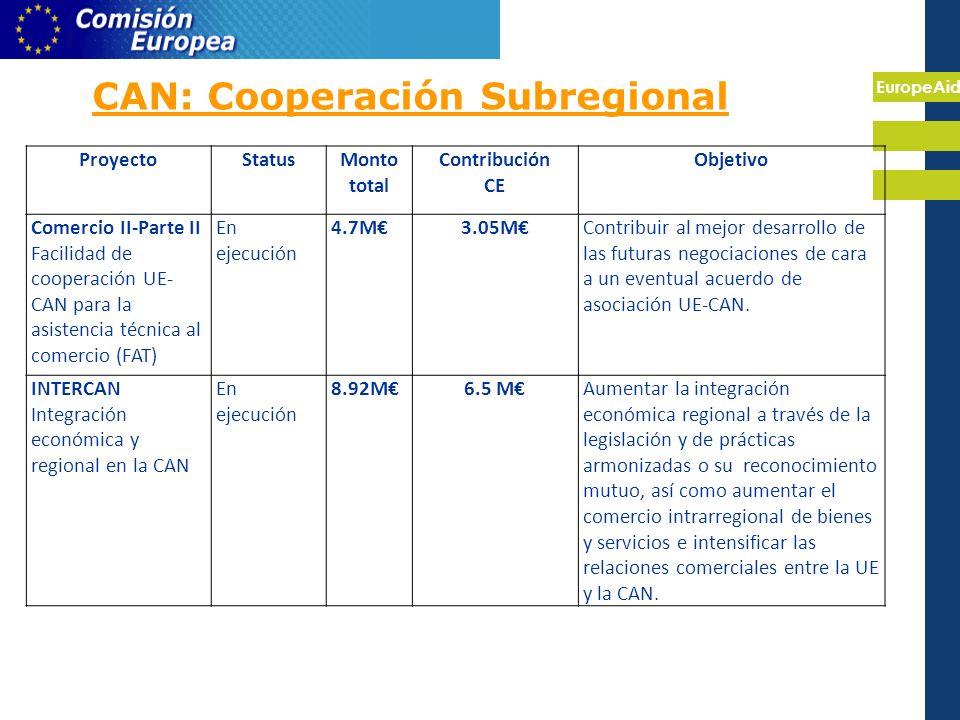 EuropeAid CAN: Cooperación Subregional ProyectoStatusMonto total Contribución CE Objetivo Comercio II-Parte II Facilidad de cooperación UE- CAN para la asistencia técnica al comercio (FAT) En ejecución 4.7M3.05MContribuir al mejor desarrollo de las futuras negociaciones de cara a un eventual acuerdo de asociación UE-CAN.