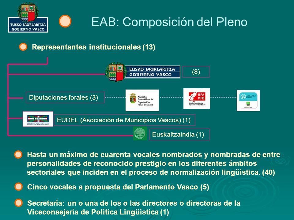 Toponimia Terminología Desarrollo legislativo Tecnologías de la Comunicación y de la Información (IKT) Medios de comunicación en euskera y la presencia del euskera en los medios de comunicación Bases para la política lingüística de principios del siglo XXI EAB: Comisiones Especiales