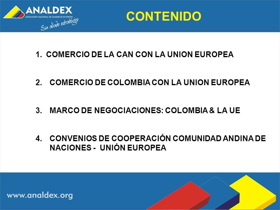 CONTENIDO 1.COMERCIO DE LA CAN CON LA UNION EUROPEA 2.COMERCIO DE COLOMBIA CON LA UNION EUROPEA 3.MARCO DE NEGOCIACIONES: COLOMBIA & LA UE 4.CONVENIOS