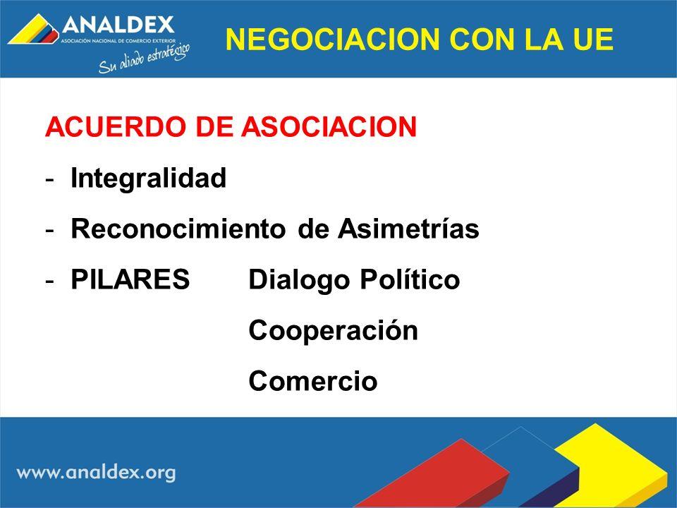 NEGOCIACION CON LA UE ACUERDO DE ASOCIACION -Integralidad -Reconocimiento de Asimetrías -PILARES Dialogo Político Cooperación Comercio