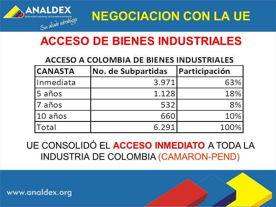 NEGOCIACION CON LA UE UE CONSOLIDÓ EL ACCESO INMEDIATO A TODA LA INDUSTRIA DE COLOMBIA (CAMARON-PEND) ACCESO DE BIENES INDUSTRIALES