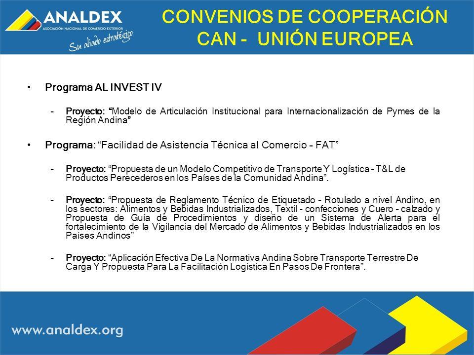 CONVENIOS DE COOPERACIÓN CAN - UNIÓN EUROPEA Programa AL INVEST IV –Proyecto: Modelo de Articulación Institucional para Internacionalización de Pymes