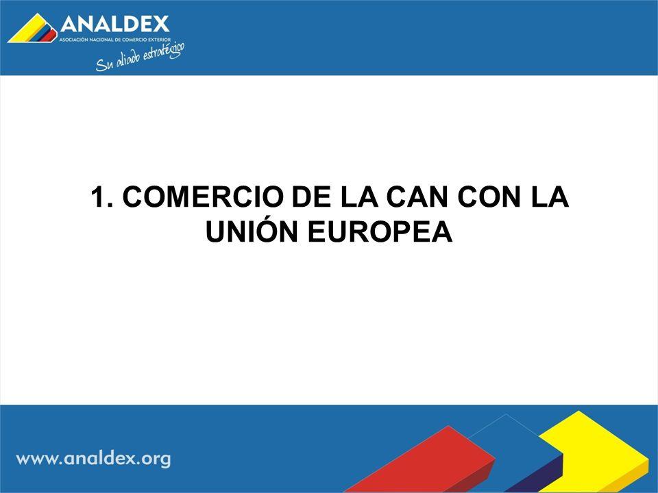 1. COMERCIO DE LA CAN CON LA UNIÓN EUROPEA