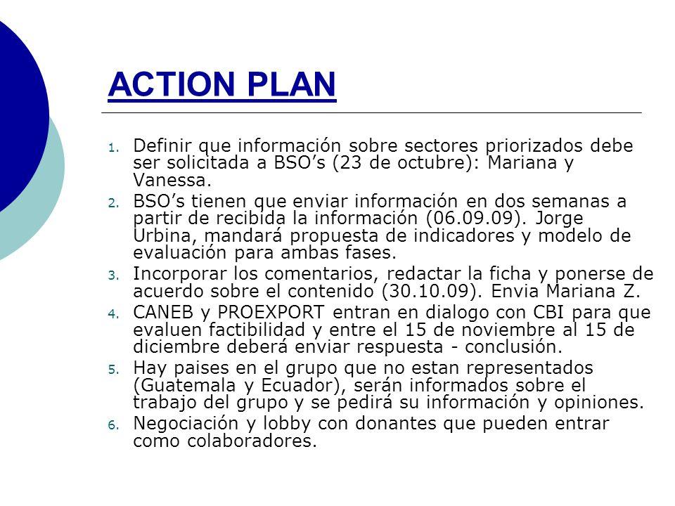 ACTION PLAN 1.