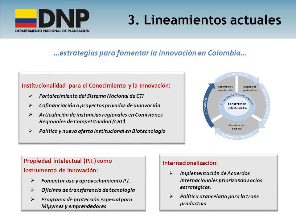 Institucionalidad para el Conocimiento y la Innovación: Fortalecimiento del Sistema Nacional de CTI Cofinanciación a proyectos privados de innovación