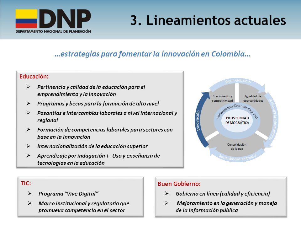 TIC: Programa Vive Digital Marco institucional y regulatorio que promueva competencia en el sector TIC: Programa Vive Digital Marco institucional y re