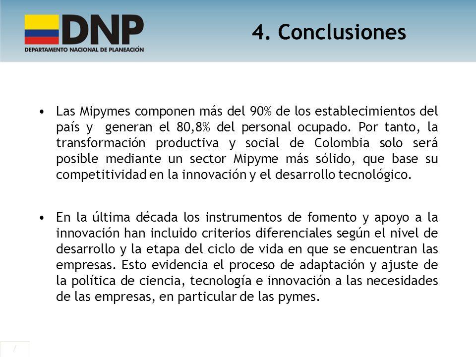4. Conclusiones / Las Mipymes componen más del 90% de los establecimientos del país y generan el 80,8% del personal ocupado. Por tanto, la transformac
