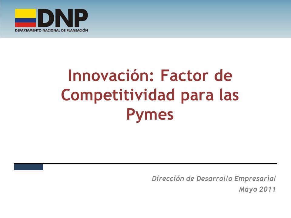 Innovación: Factor de Competitividad para las Pymes Dirección de Desarrollo Empresarial Mayo 2011