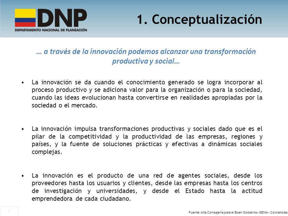 1. Conceptualización / La innovación se da cuando el conocimiento generado se logra incorporar al proceso productivo y se adiciona valor para la organ
