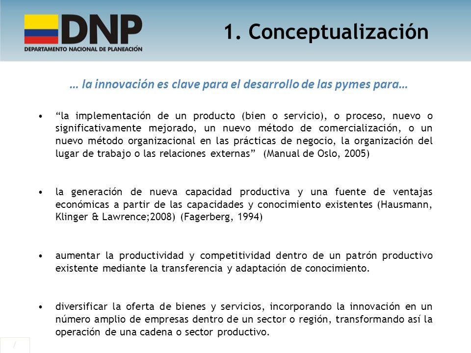 1. Conceptualización / … la innovación es clave para el desarrollo de las pymes para… la implementación de un producto (bien o servicio), o proceso, n