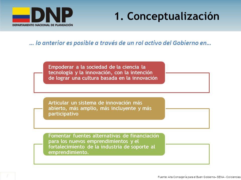 1. Conceptualización / … lo anterior es posible a través de un rol activo del Gobierno en… Empoderar a la sociedad de la ciencia la tecnología y la in