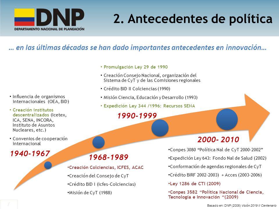 2. Antecedentes de política / Basado en: DNP (2006) Visión 2019 II Centenario … en las últimas décadas se han dado importantes antecedentes en innovac