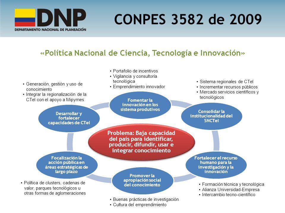 «Política Nacional de Ciencia, Tecnología e Innovación» CONPES 3582 de 2009 Problema: Baja capacidad del país para identificar, producir, difundir, us
