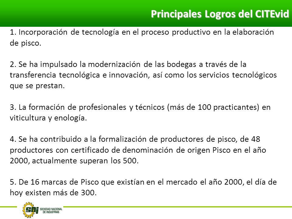 Principales Logros del CITEvid 1. Incorporación de tecnología en el proceso productivo en la elaboración de pisco. 2. Se ha impulsado la modernización